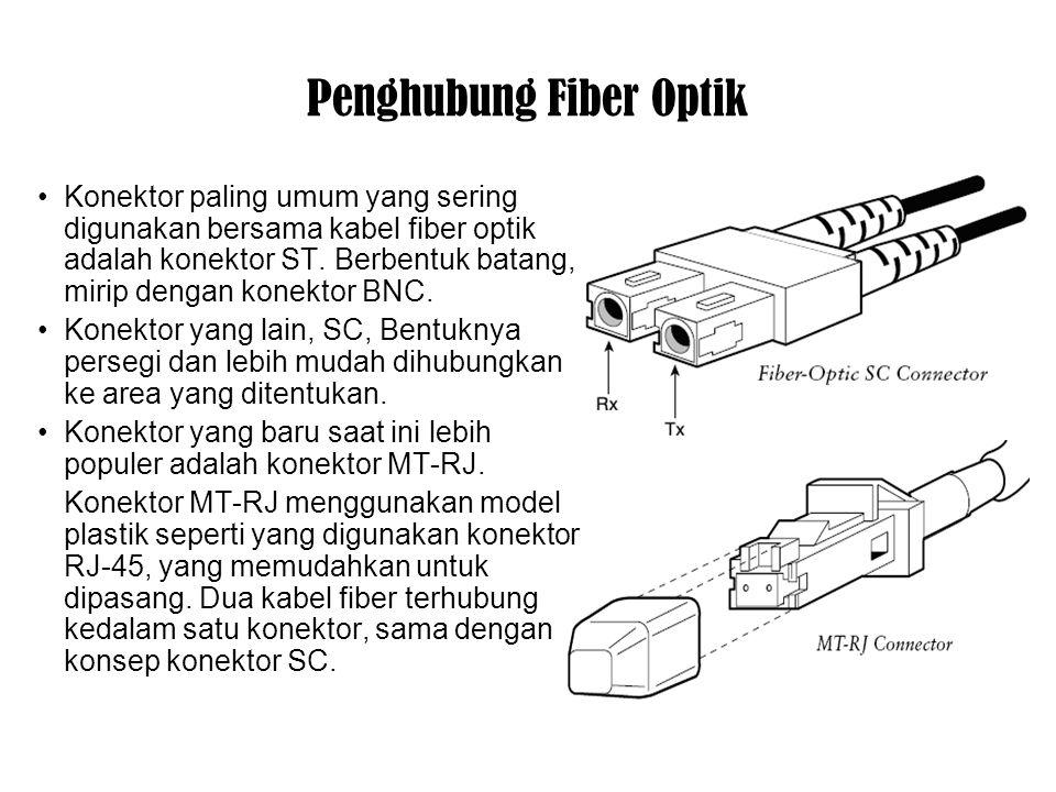 Penghubung Fiber Optik Konektor paling umum yang sering digunakan bersama kabel fiber optik adalah konektor ST.