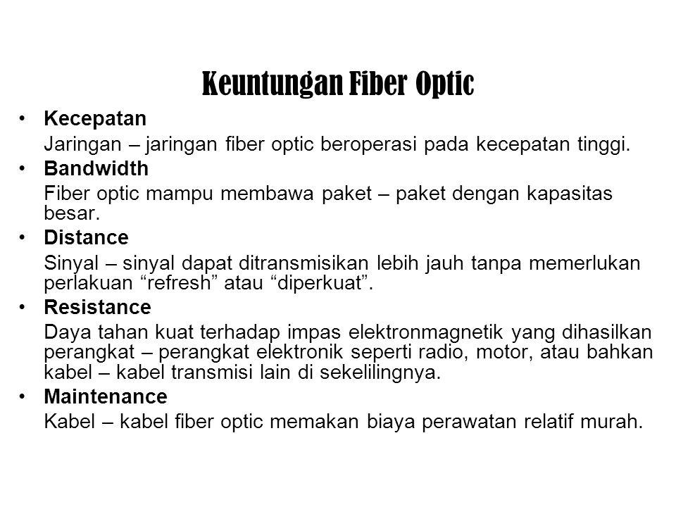 Keuntungan Fiber Optic Kecepatan Jaringan – jaringan fiber optic beroperasi pada kecepatan tinggi.