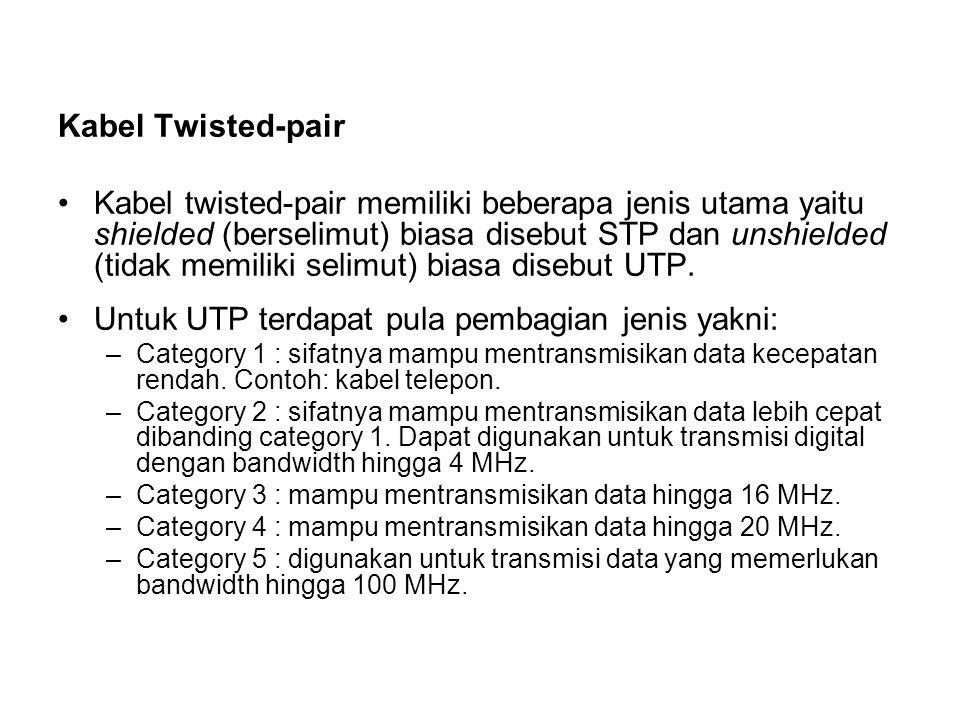 STP (Shielded twisted pair ) Lebih mahal dari UTP Maksimal Panjang 100 m Kecepatan : 10 – 100 Mbps Shielded twisted pair (STP) sesuai untuk lingkungan dengan interferensi listrik; meskipun ekstra pilinan akan membuat kabel menjadi cukup besar.
