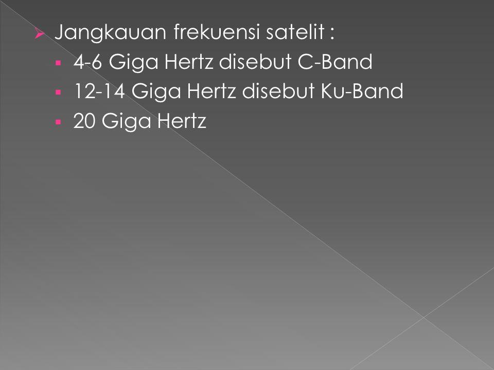  Jangkauan frekuensi satelit :  4-6 Giga Hertz disebut C-Band  12-14 Giga Hertz disebut Ku-Band  20 Giga Hertz