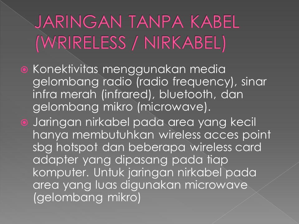  Konektivitas menggunakan media gelombang radio (radio frequency), sinar infra merah (infrared), bluetooth, dan gelombang mikro (microwave).