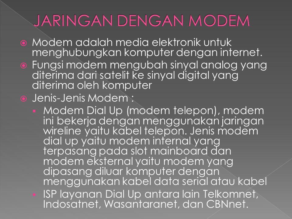  Modem adalah media elektronik untuk menghubungkan komputer dengan internet.