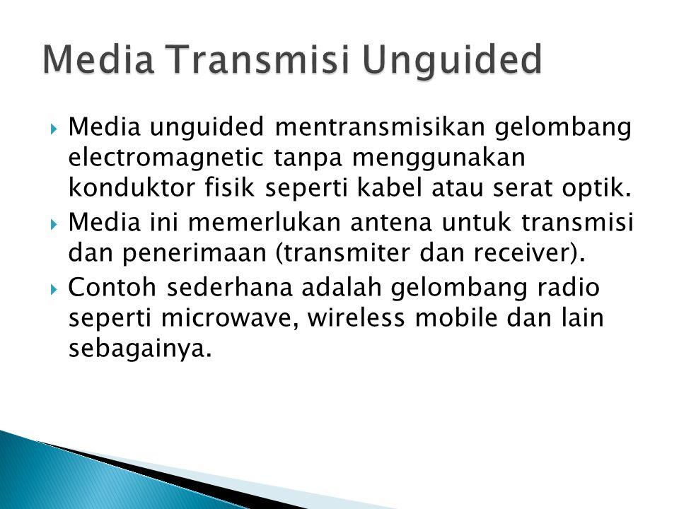  Media unguided mentransmisikan gelombang electromagnetic tanpa menggunakan konduktor fisik seperti kabel atau serat optik.  Media ini memerlukan an
