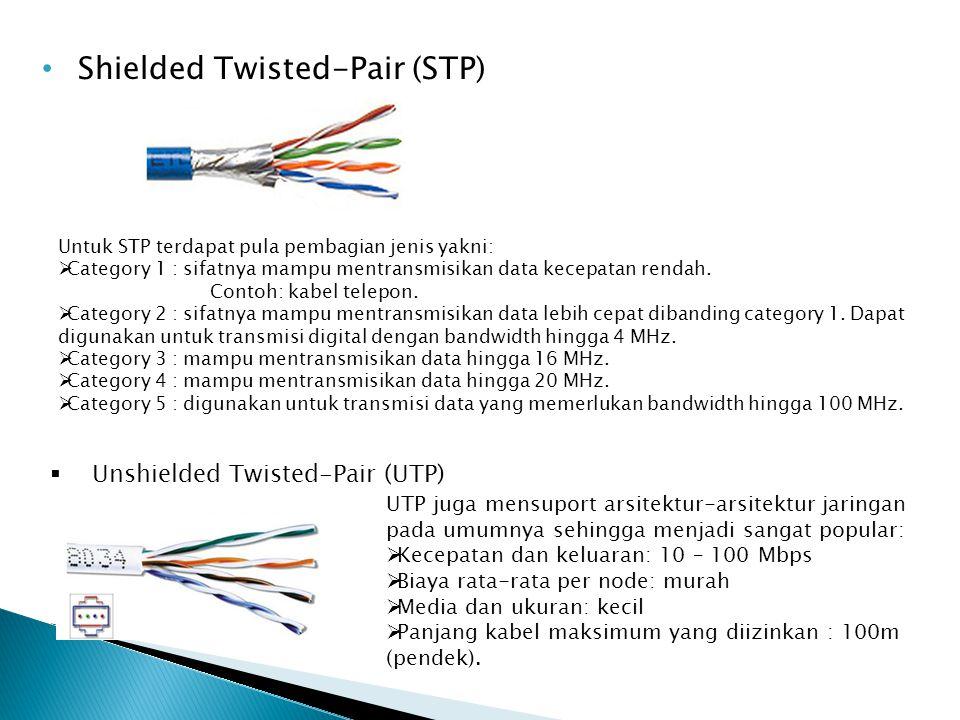 Shielded Twisted-Pair (STP)  Unshielded Twisted-Pair (UTP) UTP juga mensuport arsitektur-arsitektur jaringan pada umumnya sehingga menjadi sangat pop