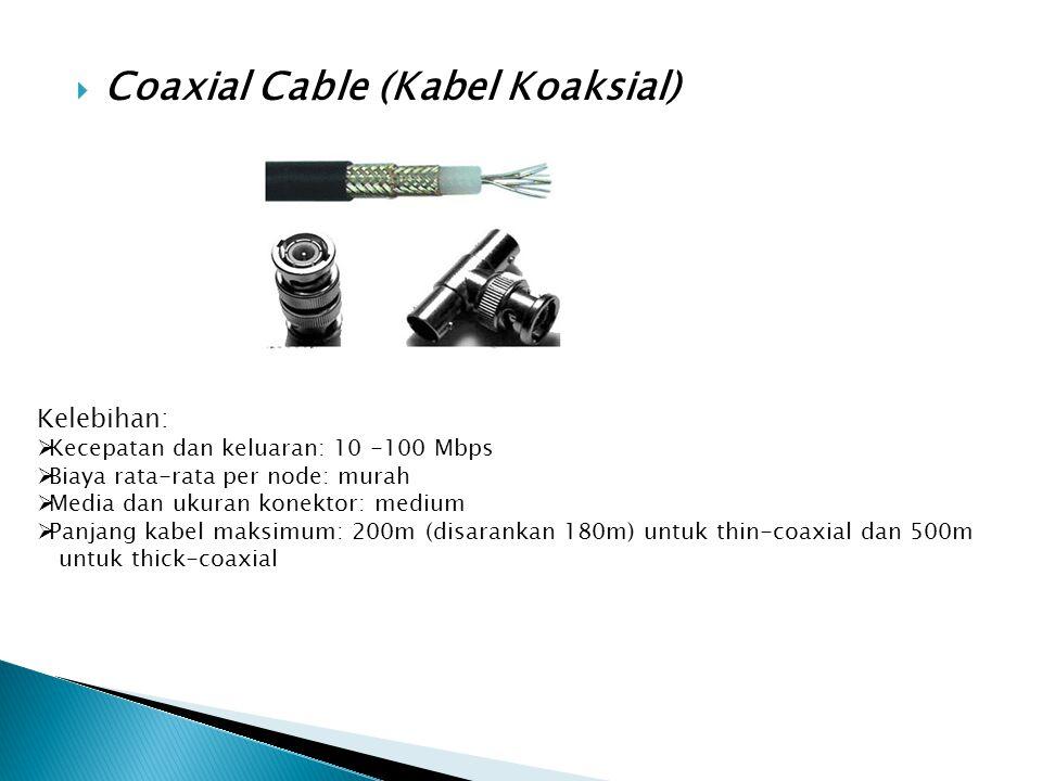  Coaxial Cable (Kabel Koaksial) Kelebihan:  Kecepatan dan keluaran: 10 -100 Mbps  Biaya rata-rata per node: murah  Media dan ukuran konektor: medi