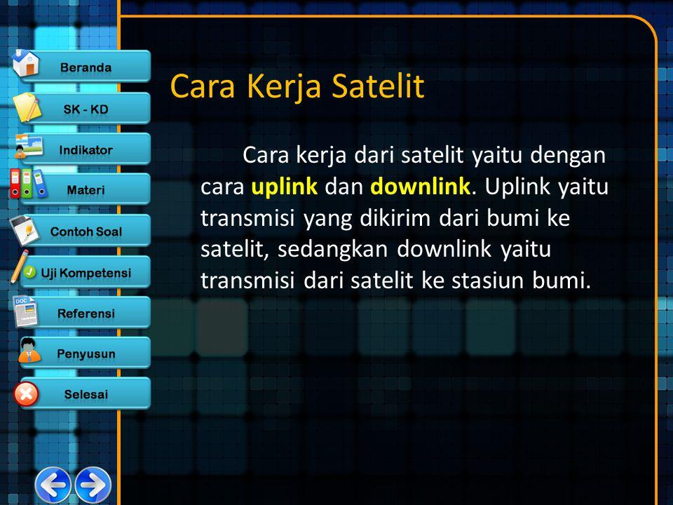 Cara Kerja Satelit Cara kerja dari satelit yaitu dengan cara uplink dan downlink. Uplink yaitu transmisi yang dikirim dari bumi ke satelit, sedangkan