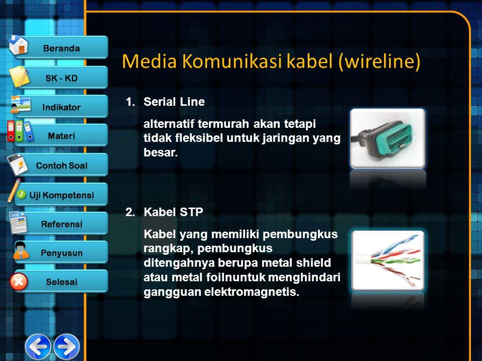 Media Komunikasi kabel (wireline) 4.Kabel Koaksial Tersusun dari sebuah konduktor inti dari tembaga yang dilapisi 3 pembungkus.