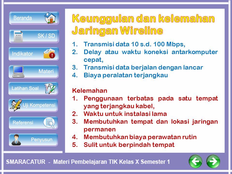 1.Transmisi data 10 s.d. 100 Mbps, 2.Delay atau waktu koneksi antarkomputer cepat, 3.Transmisi data berjalan dengan lancar 4.Biaya peralatan terjangka