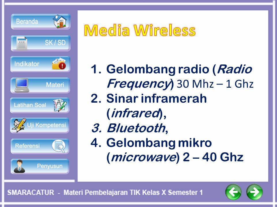 1.Gelombang radio (Radio Frequency) 30 Mhz – 1 Ghz 2.Sinar inframerah (infrared), 3.Bluetooth, 4.Gelombang mikro (microwave) 2 – 40 Ghz