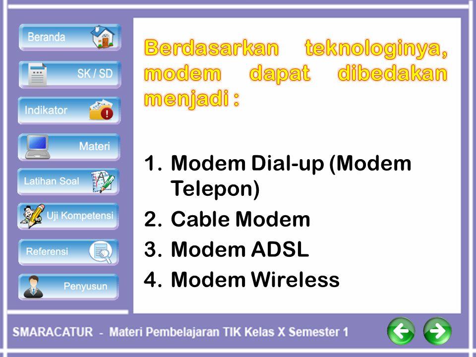 1.Modem Dial-up (Modem Telepon) 2.Cable Modem 3.Modem ADSL 4.Modem Wireless