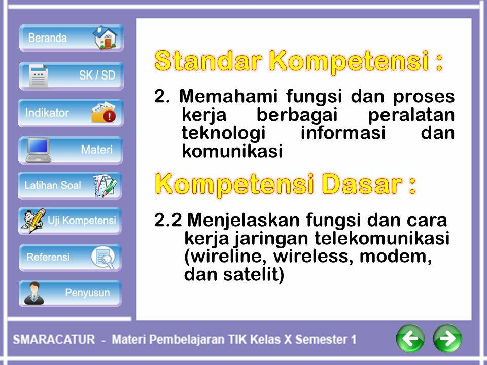 http://www.psb-psma.org/ http://id.wikipedia.org/wiki/Mode m http://id.wikipedia.org/wiki/Mode m http://teknik- informatika.com/media-transmisi- wireless/ http://teknik- informatika.com/media-transmisi- wireless/