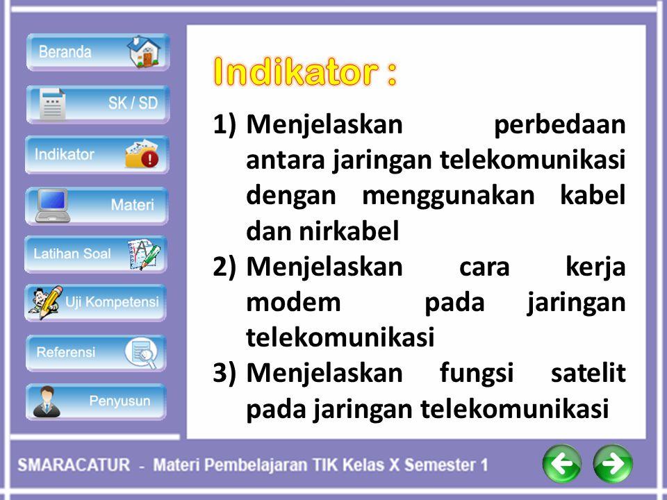Jaringan komputer adalah sebuah sistem yang terdiri atas komputer, software dan perangkat jaringan lainnya yang bekerja bersama-sama untuk mencapai suatu tujuan yang sama.sistemkomputersoftware jaringan