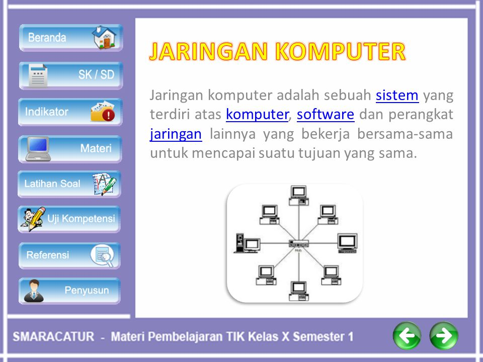 1.Membagi sumber daya: contohnya berbagi pemakaian pencetak (printer), Unit Pengolah Pusat (CPU), memori, Cakram keras (harddisk}pencetakUnit Pengolah PusatmemoriCakram keras 2.Komunikasi: contohnya surat elektronik (e- mail), pesan instan (instant messaging), percakapan di internet (chatting)surat elektronikpesan instan percakapan di internet 3.Akses informasi: contohnya Peramban web (web browsing)informasiPeramban web