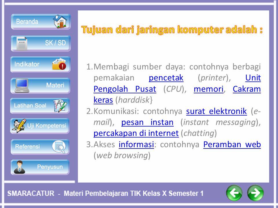 Modem merupakan media elektronik untuk menghubungkan komputer dengan jaringan Internet.