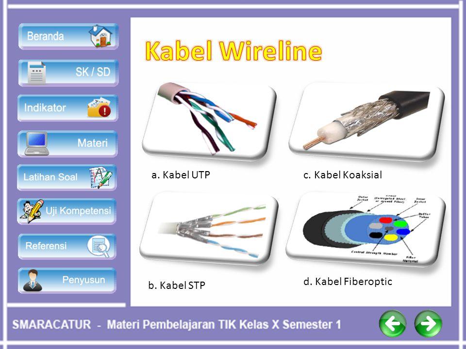 Model Kabel adalah perangkat keras yang menyambungkan PC dengan sambungan TV kabel.