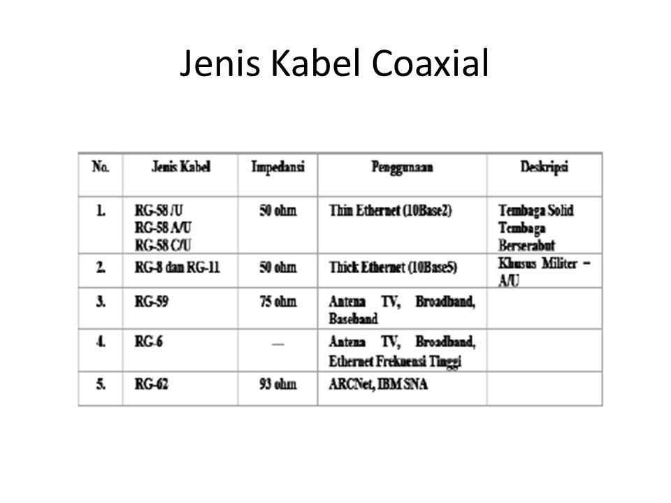 Jenis Kabel Coaxial