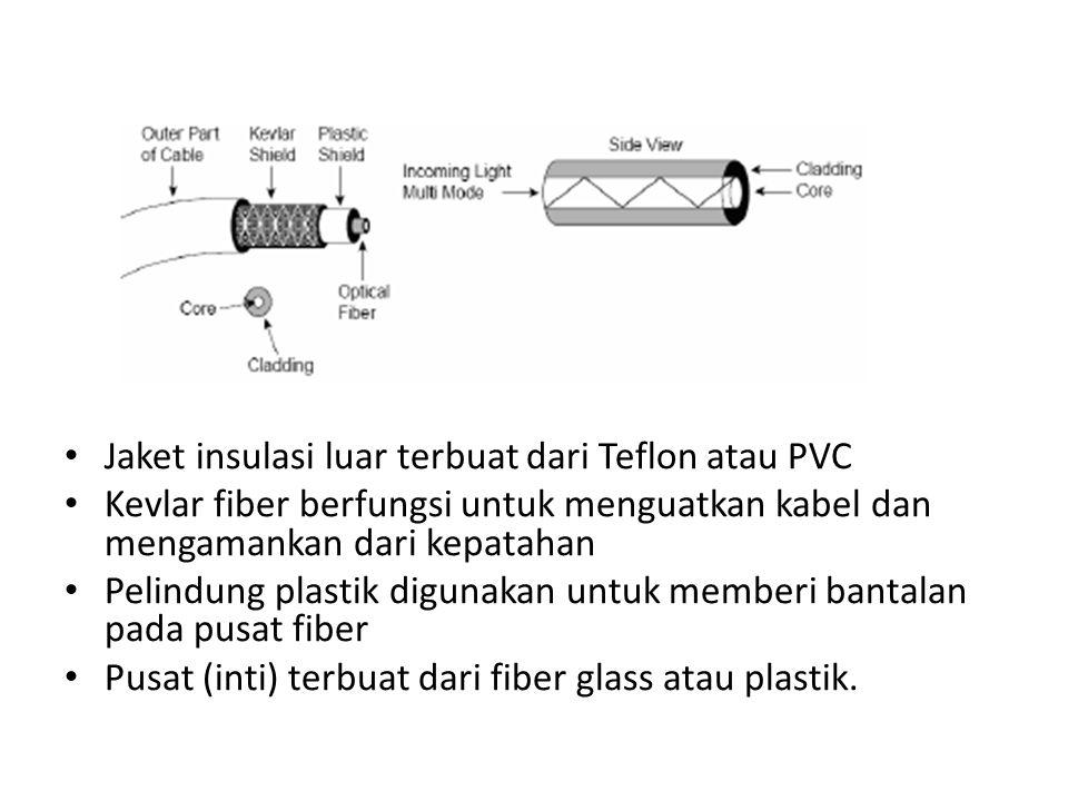 Jaket insulasi luar terbuat dari Teflon atau PVC Kevlar fiber berfungsi untuk menguatkan kabel dan mengamankan dari kepatahan Pelindung plastik diguna