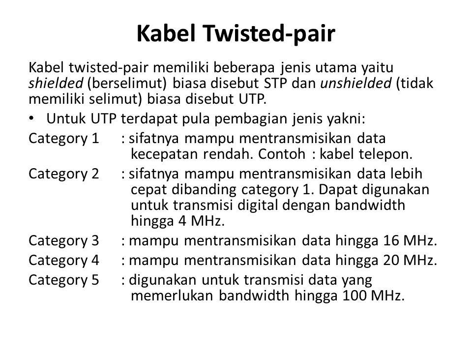 Kabel Twisted-pair Kabel twisted-pair memiliki beberapa jenis utama yaitu shielded (berselimut) biasa disebut STP dan unshielded (tidak memiliki selim