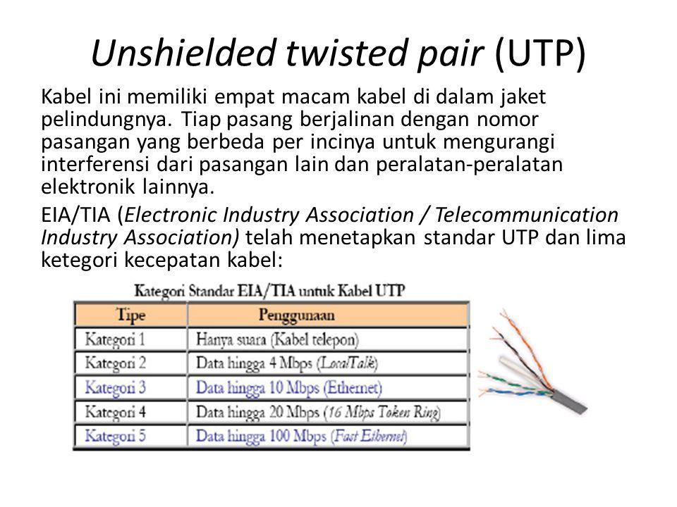 Unshielded twisted pair (UTP) Kabel ini memiliki empat macam kabel di dalam jaket pelindungnya. Tiap pasang berjalinan dengan nomor pasangan yang berb