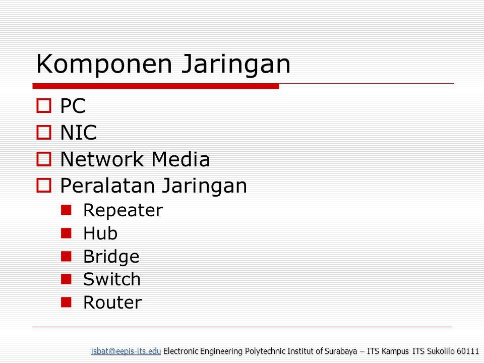 isbat@eepis-its.eduisbat@eepis-its.edu Electronic Engineering Polytechnic Institut of Surabaya – ITS Kampus ITS Sukolilo 60111 isbat@eepis-its.edu Straight Trought  PC to Hub, PC to Switch  Router to Hub, Router to Switch