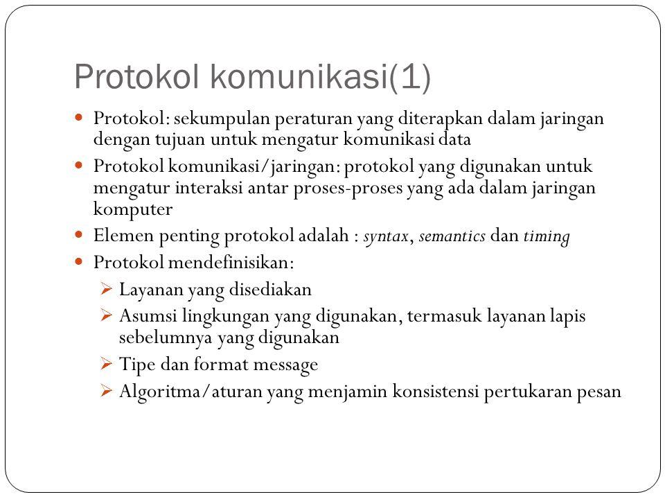 Protokol komunikasi(1) Protokol: sekumpulan peraturan yang diterapkan dalam jaringan dengan tujuan untuk mengatur komunikasi data Protokol komunikasi/jaringan: protokol yang digunakan untuk mengatur interaksi antar proses-proses yang ada dalam jaringan komputer Elemen penting protokol adalah : syntax, semantics dan timing Protokol mendefinisikan:  Layanan yang disediakan  Asumsi lingkungan yang digunakan, termasuk layanan lapis sebelumnya yang digunakan  Tipe dan format message  Algoritma/aturan yang menjamin konsistensi pertukaran pesan