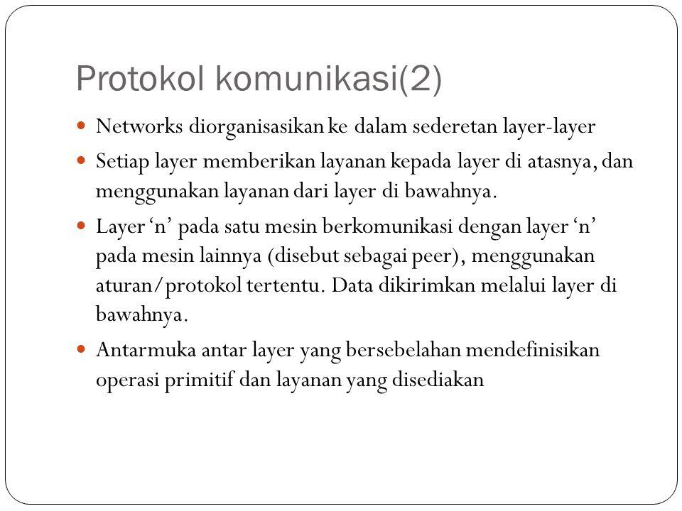 Protokol komunikasi(2) Networks diorganisasikan ke dalam sederetan layer-layer Setiap layer memberikan layanan kepada layer di atasnya, dan menggunakan layanan dari layer di bawahnya.