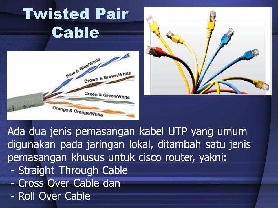 Cara pemasangan Kabel UTP model Straight Through T568A