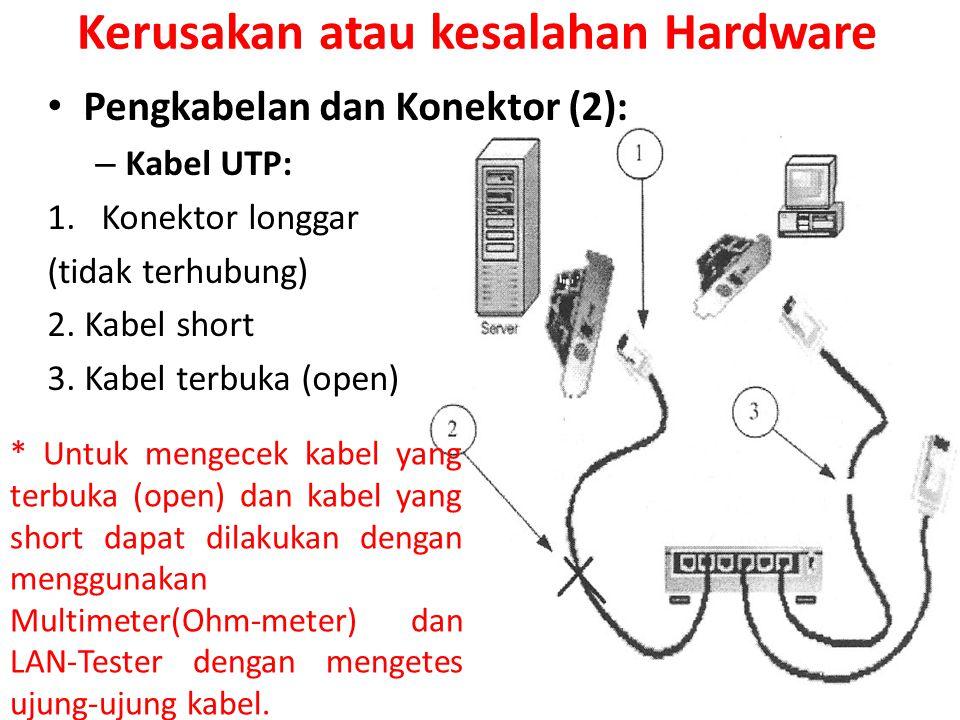 Pengkabelan dan Konektor (2): – Kabel UTP: 1.Konektor longgar (tidak terhubung) 2. Kabel short 3. Kabel terbuka (open) Kerusakan atau kesalahan Hardwa