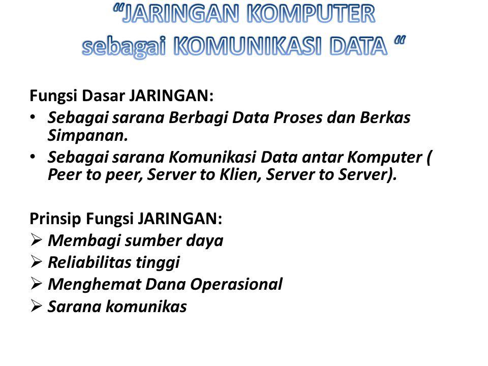 Fungsi Dasar JARINGAN: Sebagai sarana Berbagi Data Proses dan Berkas Simpanan. Sebagai sarana Komunikasi Data antar Komputer ( Peer to peer, Server to