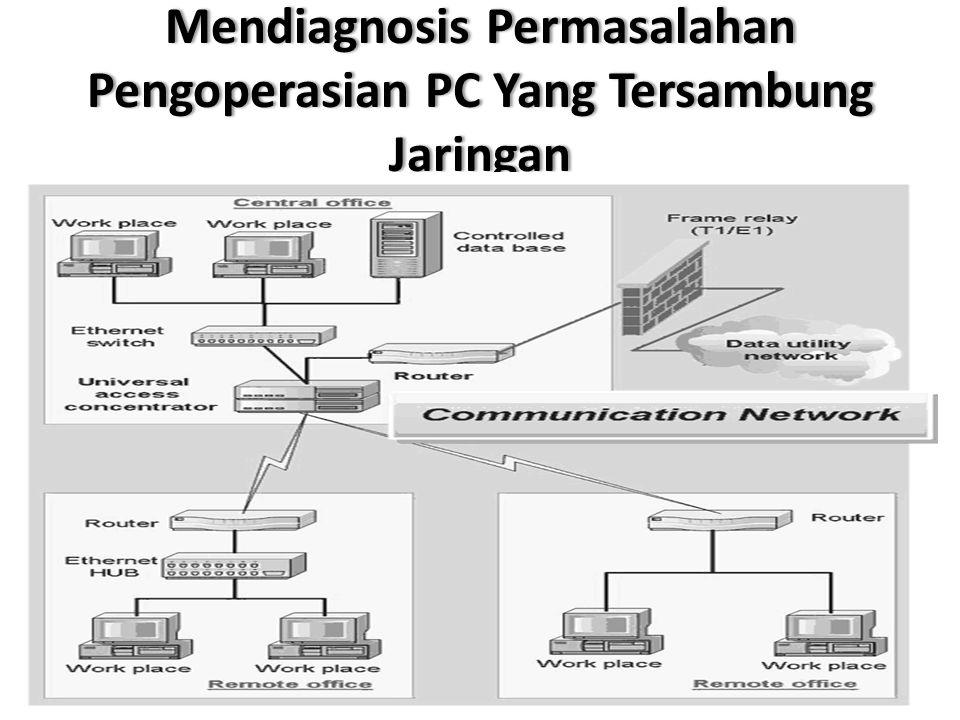 MendiagnosisPermasalahan PengoperasianPCYangTersambung Jaringan Mendiagnosis Permasalahan Pengoperasian PC Yang Tersambung Jaringan