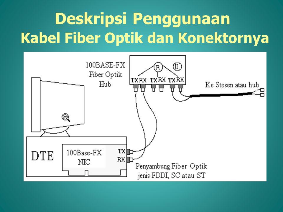 Deskripsi Penggunaan Kabel Fiber Optik dan Konektornya