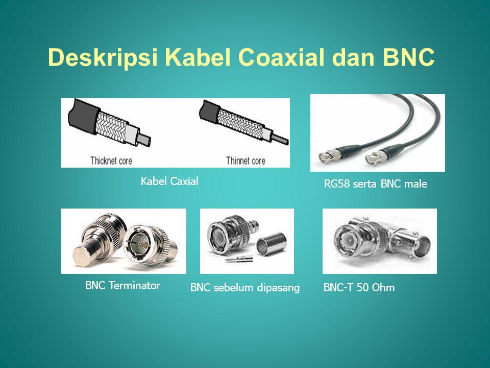 Deskripsi Kabel Coaxial dan BNC Kabel Caxial BNC Terminator BNC-T 50 OhmBNC sebelum dipasang RG58 serta BNC male