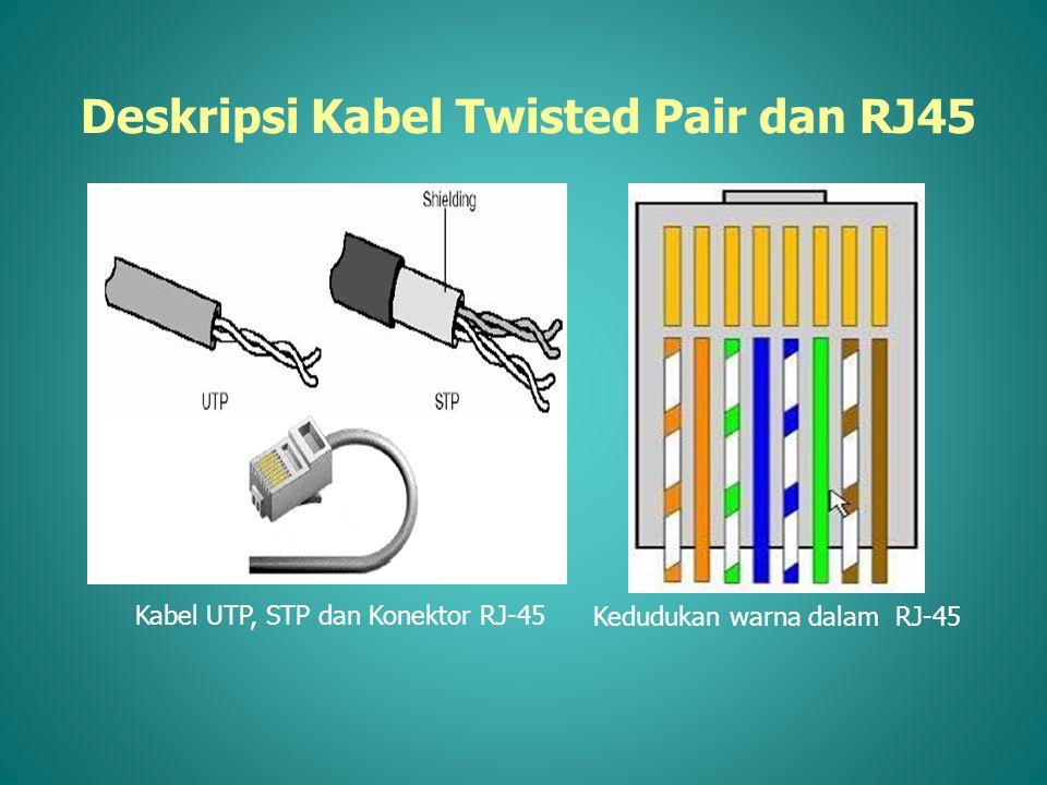 Deskripsi Kabel Twisted Pair dan RJ45 Kabel UTP, STP dan Konektor RJ-45 Kedudukan warna dalam RJ-45