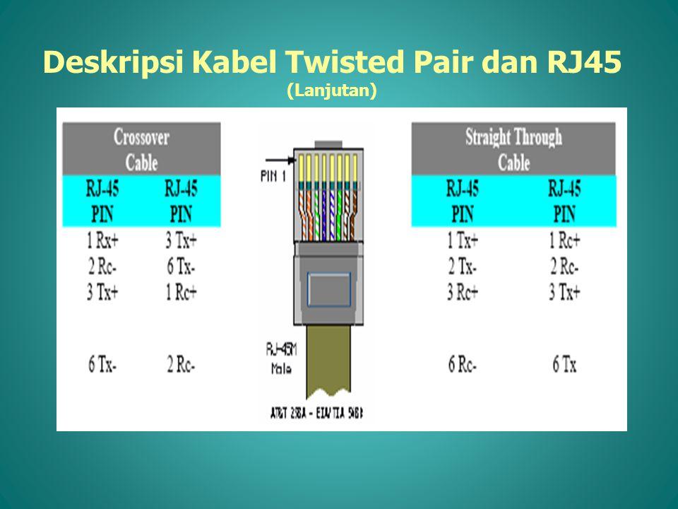 Deskripsi Kabel Twisted Pair dan RJ45 (Lanjutan)