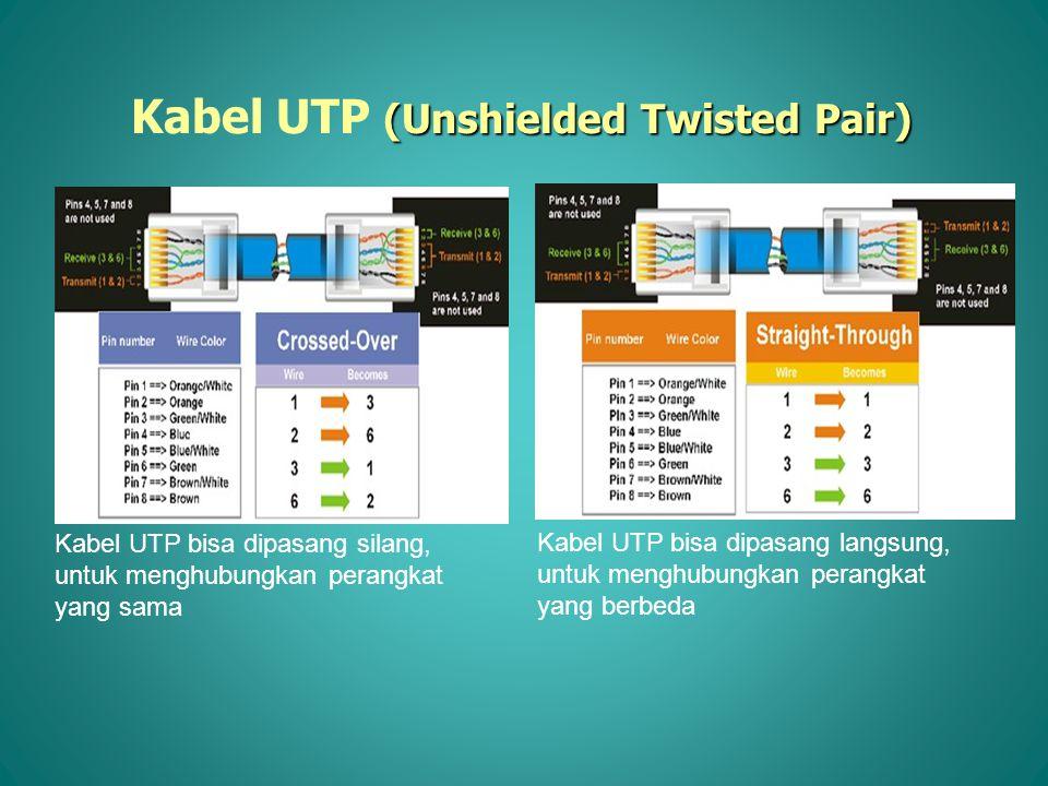 Deskripsi Penggunaan Kabel UTP dan RJ45