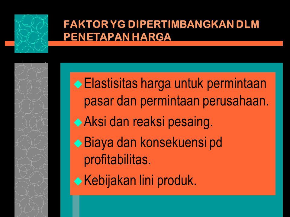 FAKTOR YG DIPERTIMBANGKAN DLM PENETAPAN HARGA  Elastisitas harga untuk permintaan pasar dan permintaan perusahaan.  Aksi dan reaksi pesaing.  Biaya