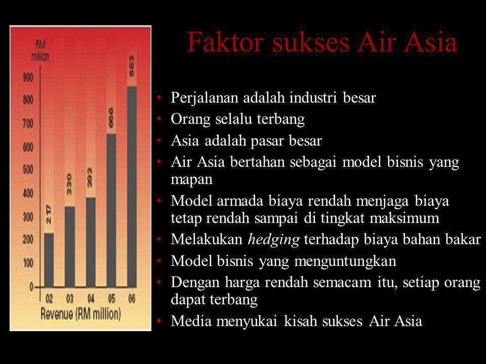 Faktor sukses Air Asia Perjalanan adalah industri besar Orang selalu terbang Asia adalah pasar besar Air Asia bertahan sebagai model bisnis yang mapan