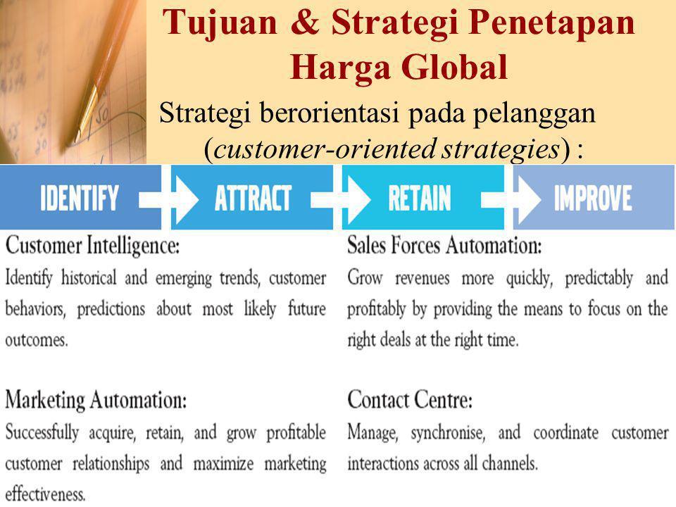8/19/2014 Free template from www.brainybetty.com5 Strategi berorientasi pada pelanggan : 1.Market Skimming (harga premium untuk suatu produk 2.Penetration Pricing (harga murah untuk masuk ke pasar) 3.Market Holding