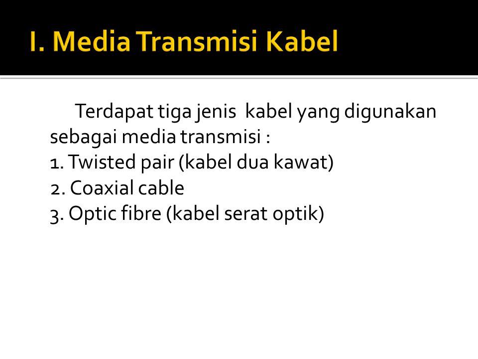 Terdapat tiga jenis kabel yang digunakan sebagai media transmisi : 1.