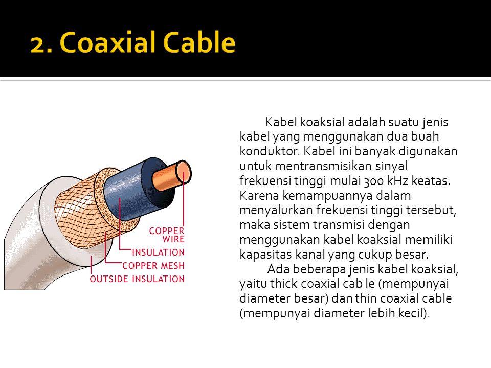 Kabel koaksial adalah suatu jenis kabel yang menggunakan dua buah konduktor.