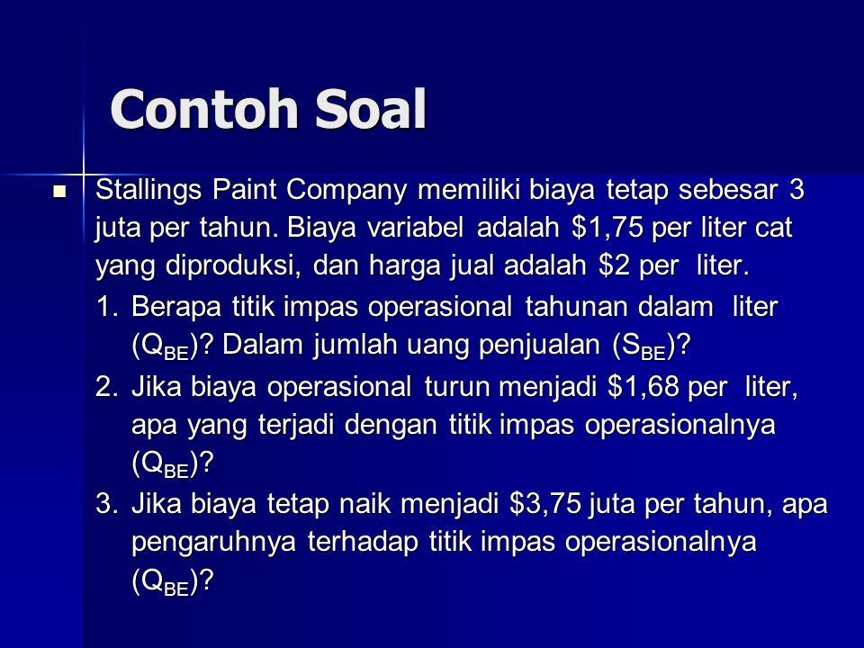 Contoh Soal Stallings Paint Company memiliki biaya tetap sebesar 3 juta per tahun. Biaya variabel adalah $1,75 per liter cat yang diproduksi, dan harg