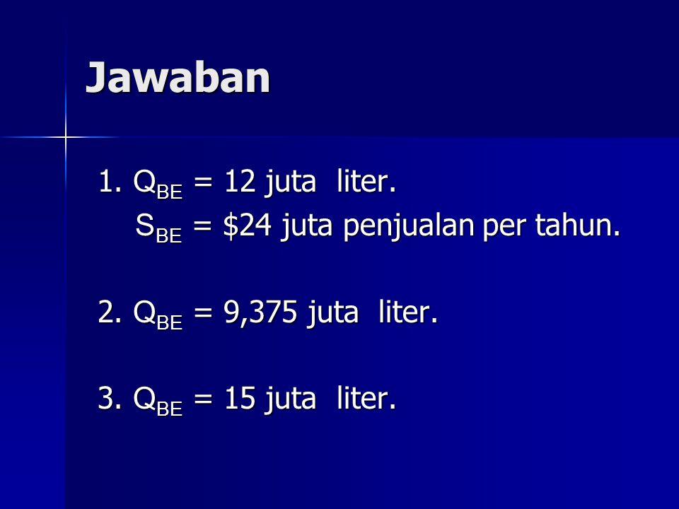 Jawaban 1. Q BE = 12 juta liter. S BE = $24 juta penjualan per tahun. S BE = $24 juta penjualan per tahun. 2. Q BE = 9,375 juta liter. 3. Q BE = 15 ju