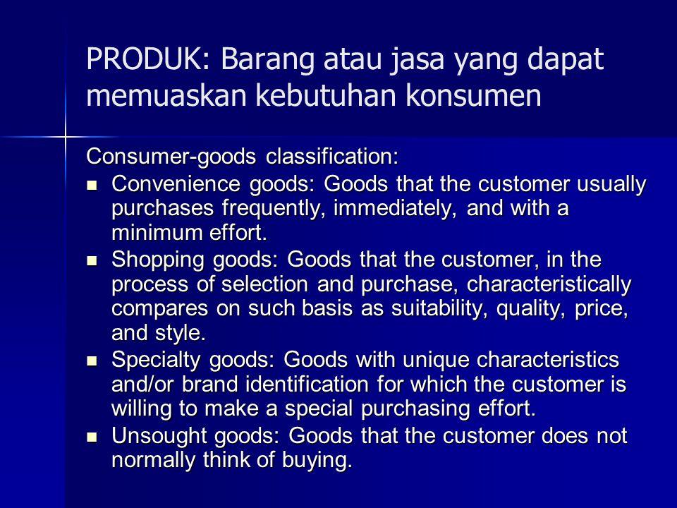 Langkah-langkah penting dalam menciptakan produk baru atau memperbaiki produk: 1.