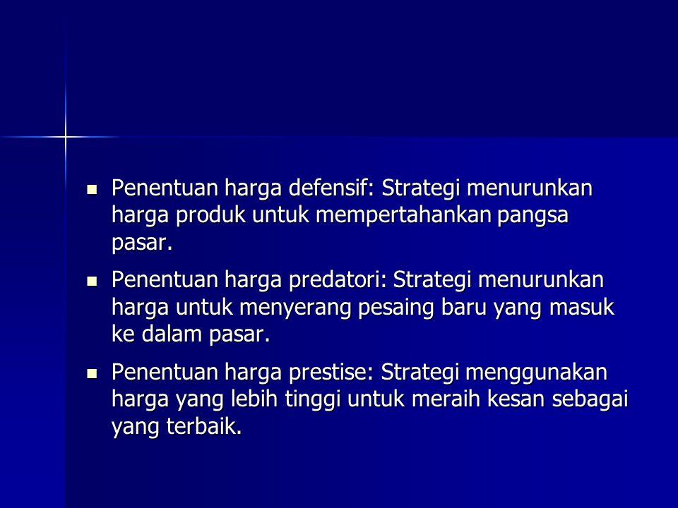Penentuan harga defensif: Strategi menurunkan harga produk untuk mempertahankan pangsa pasar. Penentuan harga defensif: Strategi menurunkan harga prod