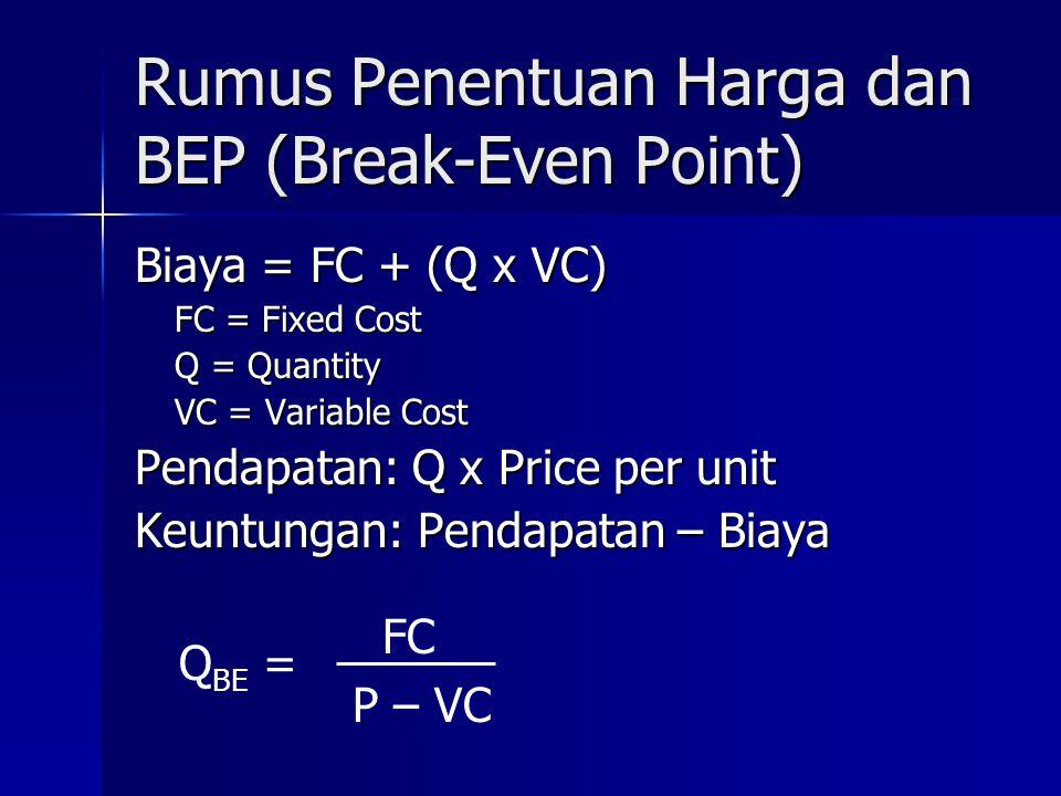 Rumus Penentuan Harga dan BEP (Break-Even Point) Biaya = FC + (Q x VC) FC = Fixed Cost Q = Quantity Q = Quantity VC = Variable Cost Pendapatan: Q x Pr