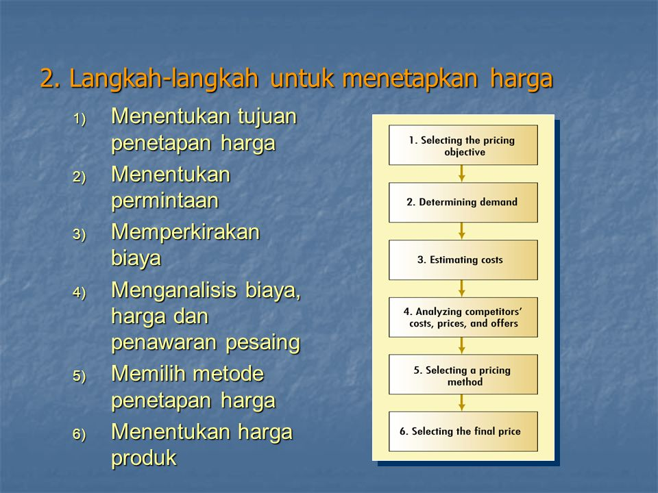 2. Langkah-langkah untuk menetapkan harga 1) Menentukan tujuan penetapan harga 2) Menentukan permintaan 3) Memperkirakan biaya 4) Menganalisis biaya,