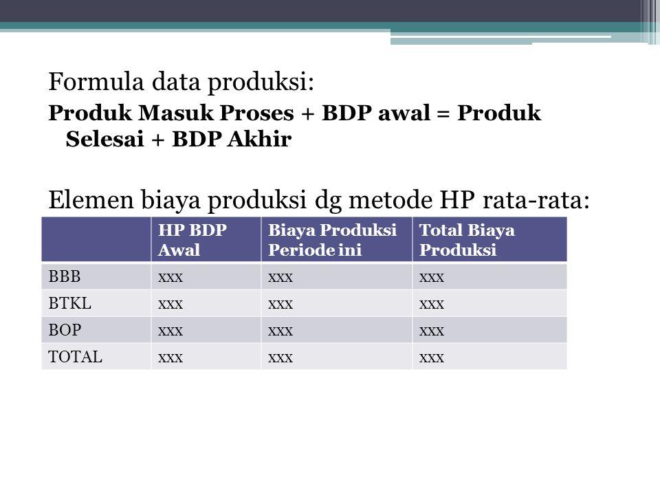 Formula data produksi: Produk Masuk Proses + BDP awal = Produk Selesai + BDP Akhir Elemen biaya produksi dg metode HP rata-rata: HP BDP Awal Biaya Produksi Periode ini Total Biaya Produksi BBBxxx BTKLxxx BOPxxx TOTALxxx