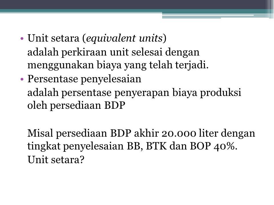 Unit setara (equivalent units) adalah perkiraan unit selesai dengan menggunakan biaya yang telah terjadi.