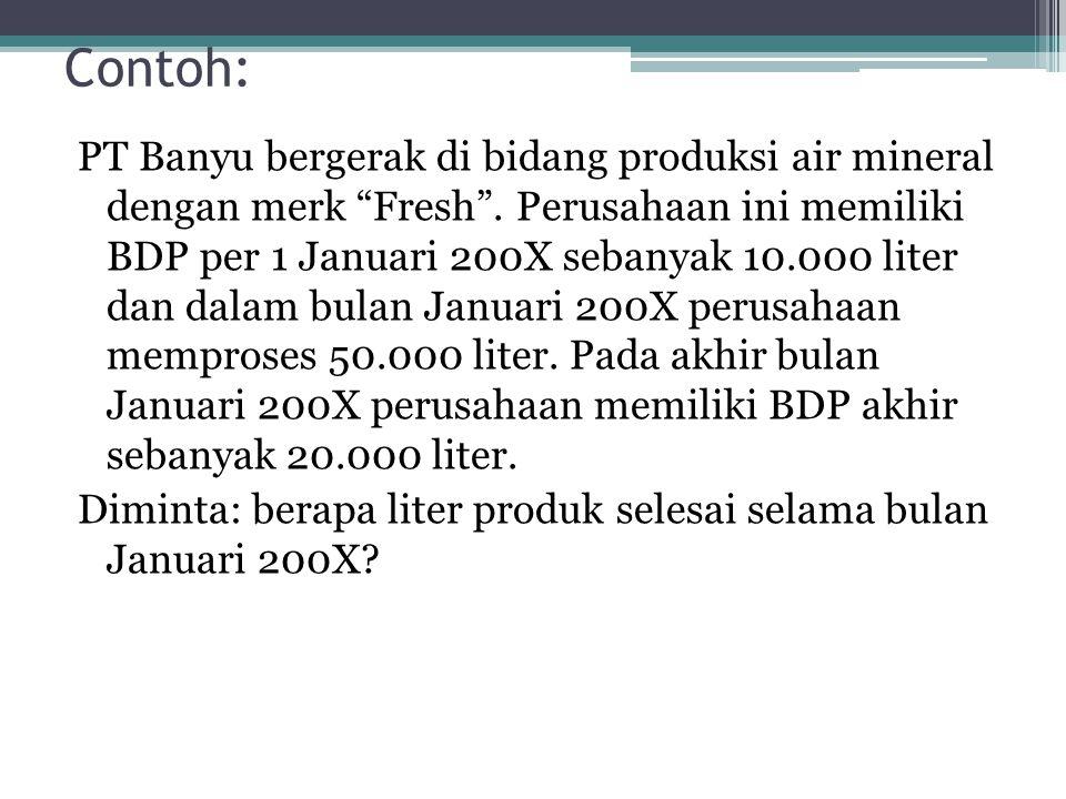 Contoh: PT Banyu bergerak di bidang produksi air mineral dengan merk Fresh .