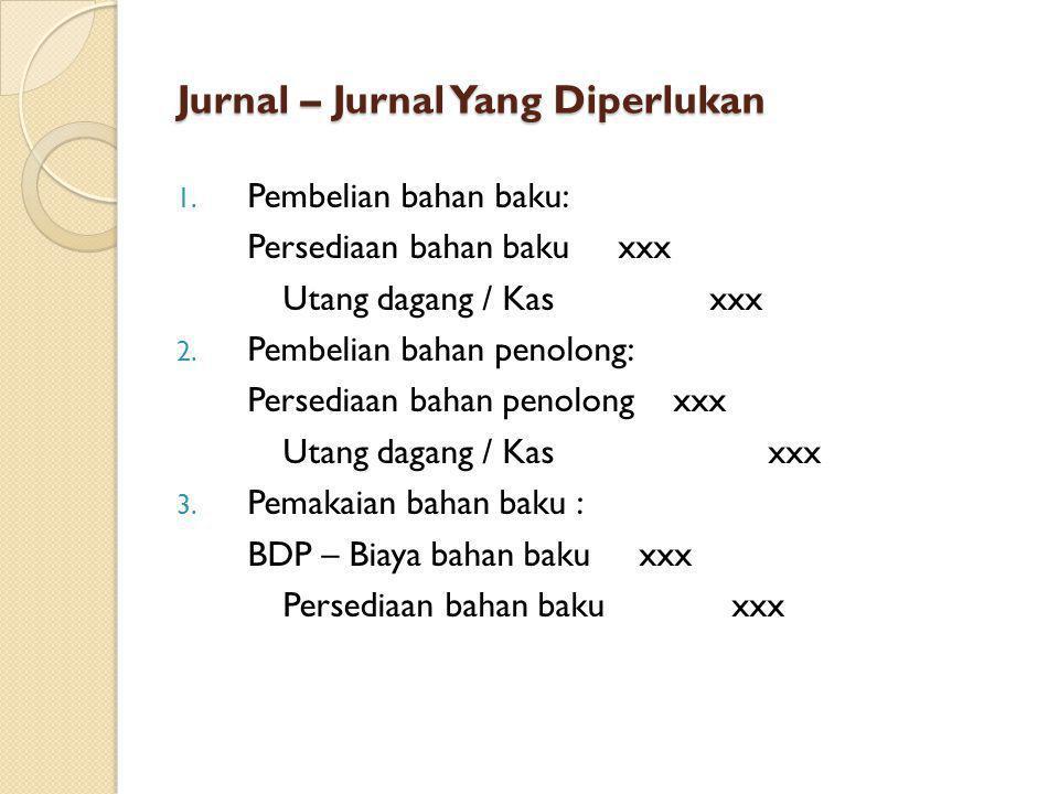 Jurnal – Jurnal Yang Diperlukan 1.